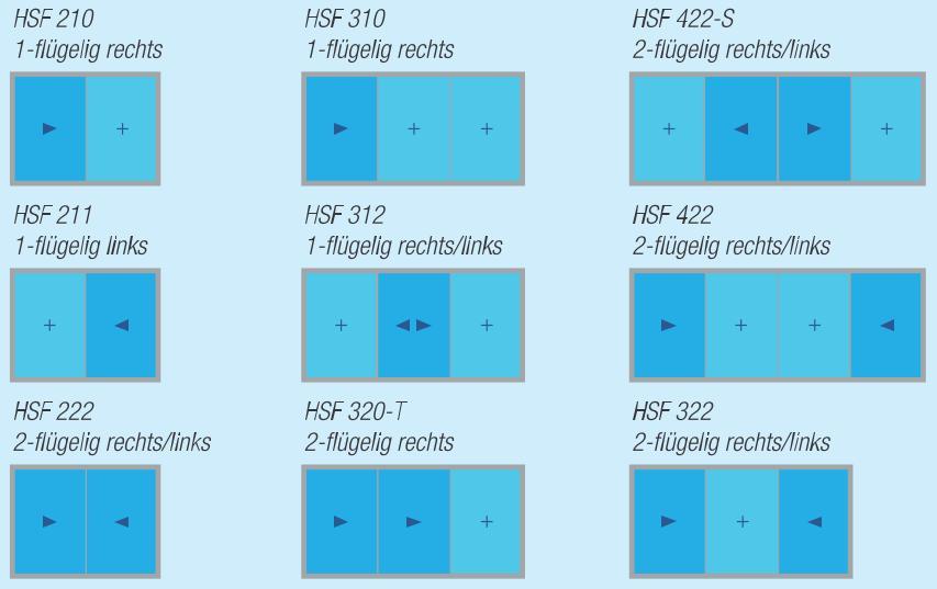 Horizontal-Schiebefenster-Typen-Skizze