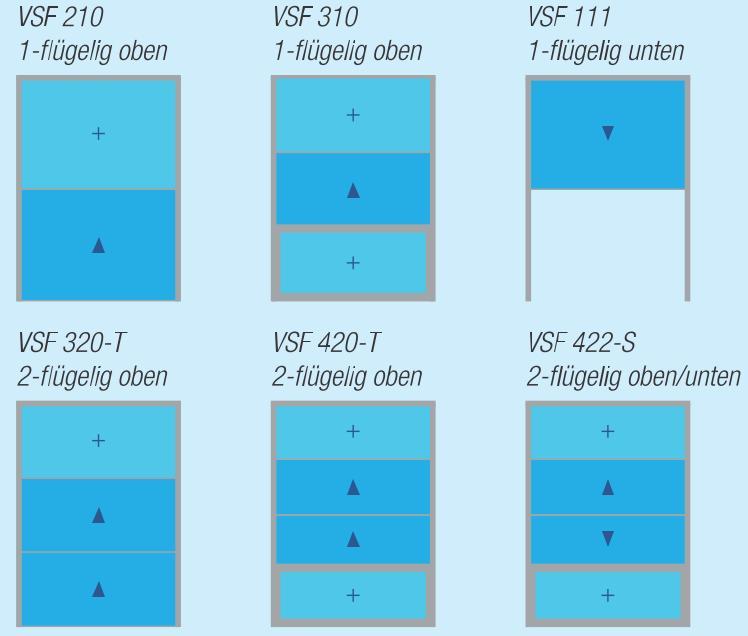 Vertikal-Schiebefenster-Typen-Skizze
